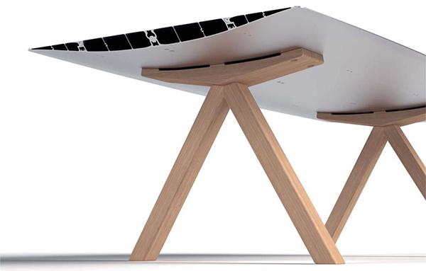 TABLE B_3